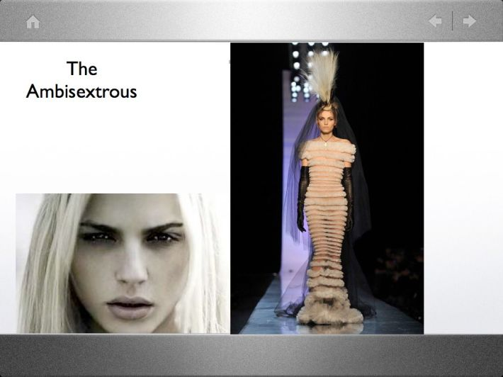 Isms in Fashion Powerpoint 2.019