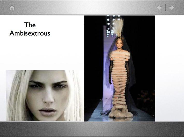 Isms in Fashion Powerpoint 2.019